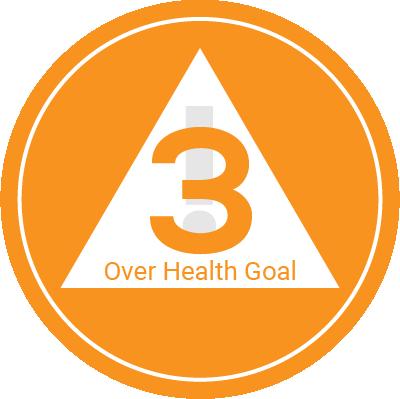 Goal_3